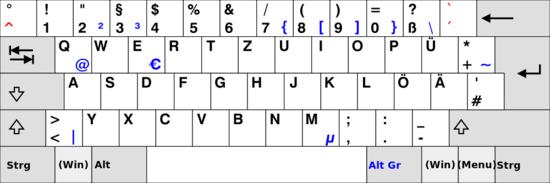 German Keyboard Layout