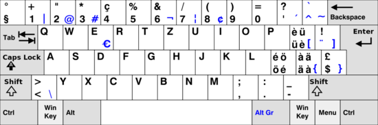Swiss Keyboard Layout. Note that Switzerland has four (de, fr, it, rm) national languages, that is why it includes some French characters. No additional characters are needed for Italian and Romansh. Also, ß (sharp S) is not used in Switzerland.