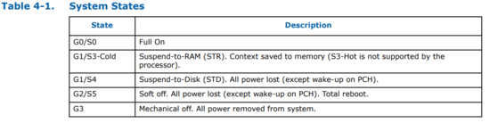 ACPI System States supported by Intel Xeon Processor E3–1200 v5 Product Family