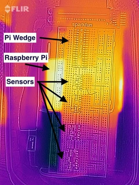 Thermal image: when the breadboard is staying over Raspberry Pi's enclosure